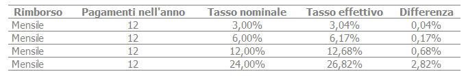 tassnomfig-3pg