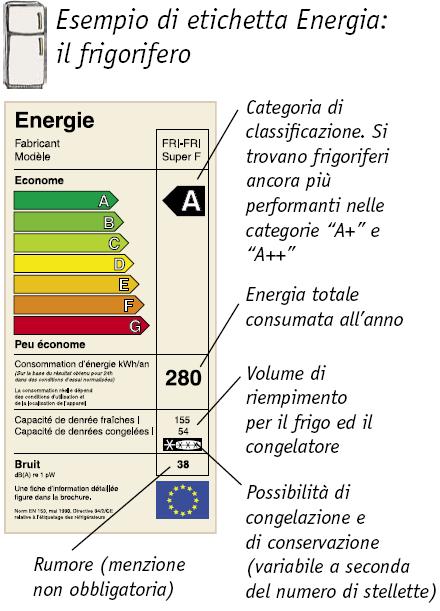 etichetta-energia.png