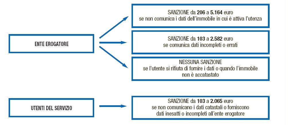 dati-catastali1