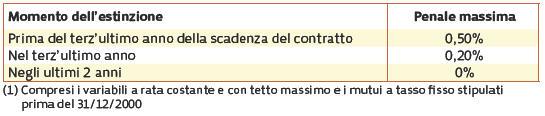 tabella-penali-2