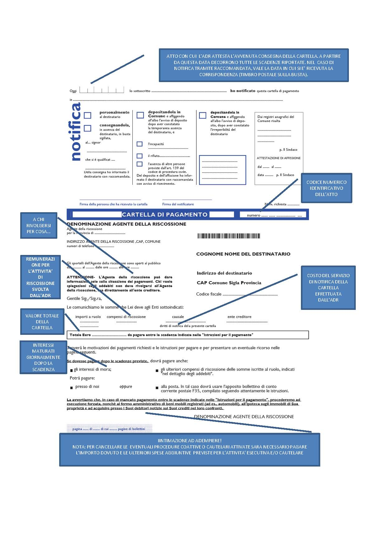 cartella_di_pagamento_pagina_1