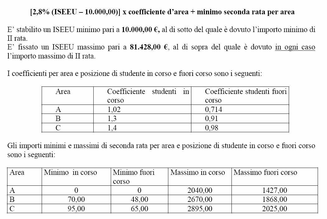tasse universitarie calcolo
