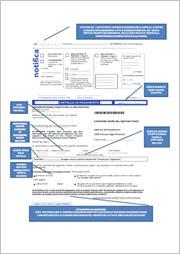 la cartella di pagamento - vediamo come è fatta una cartella esattoriale