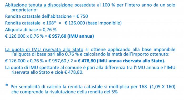 IMU - esempio calcolo abitazione tenuta a disposizione