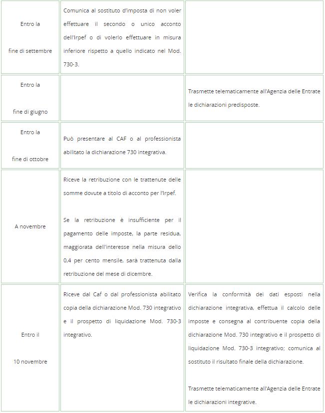 Scadenze per contribuente e sostituto d'imposta nel caso in cui l'assistenza fiscale venga richiesta al CAF - 02